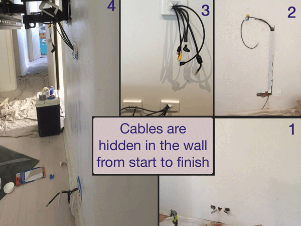TV Cables Hidden In wall